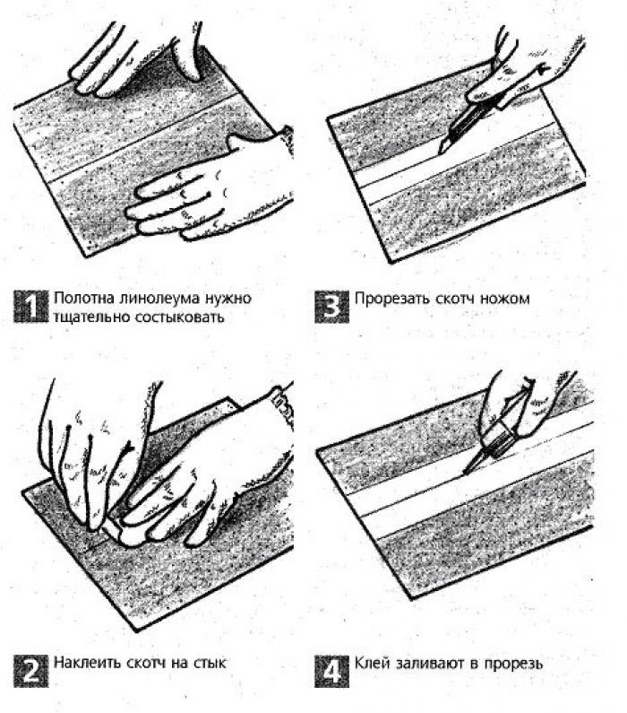 Как правильно склеить холодной сваркой
