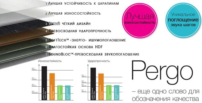 Преимущества продукции марки Перго