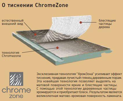 Технология тиснения Chrome Zone