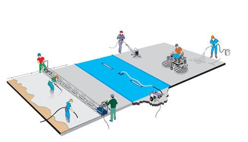 Бетонные промышленные полы - устройство и состав