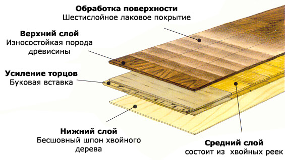 Parquet bois exotique exterieur devis definition for Exterieur definition
