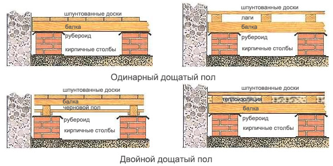 Как оборудовать зону отдыха для детей на даче