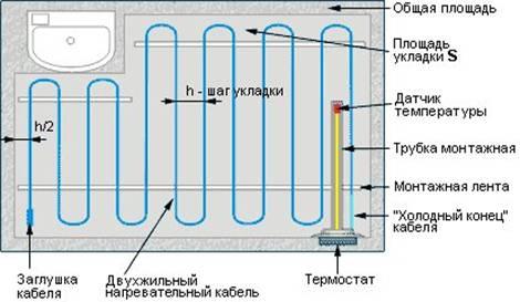 Программа для расчета теплого водяного пола фото 248-726