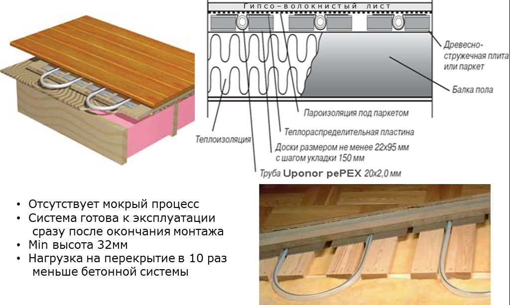 Водяной теплый пол на деревянных полах своими руками