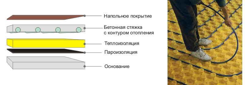 В подольске автомобиля материалы для купить шумоизоляции