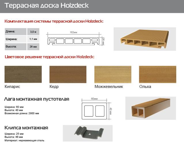 Размеры и характеристики продукции марки Holzhof