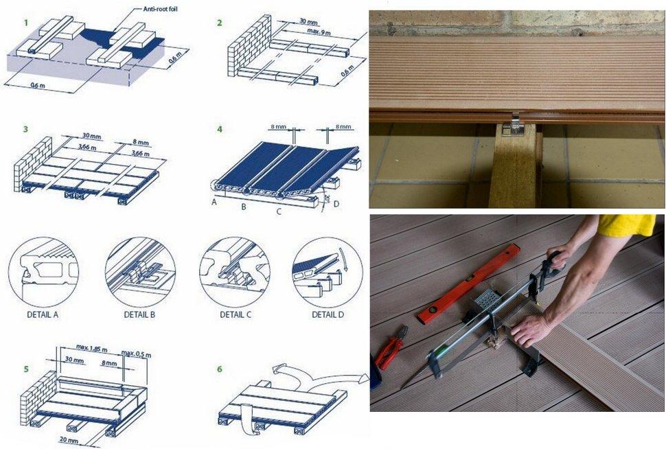 Этапы правильного монтажа палубной доски