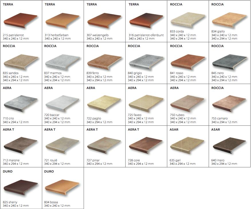 Разнообразие изделий для ступеней