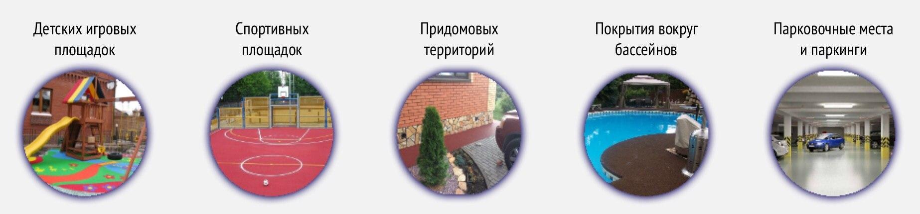 Сфера применения покрытий из резиной крошки