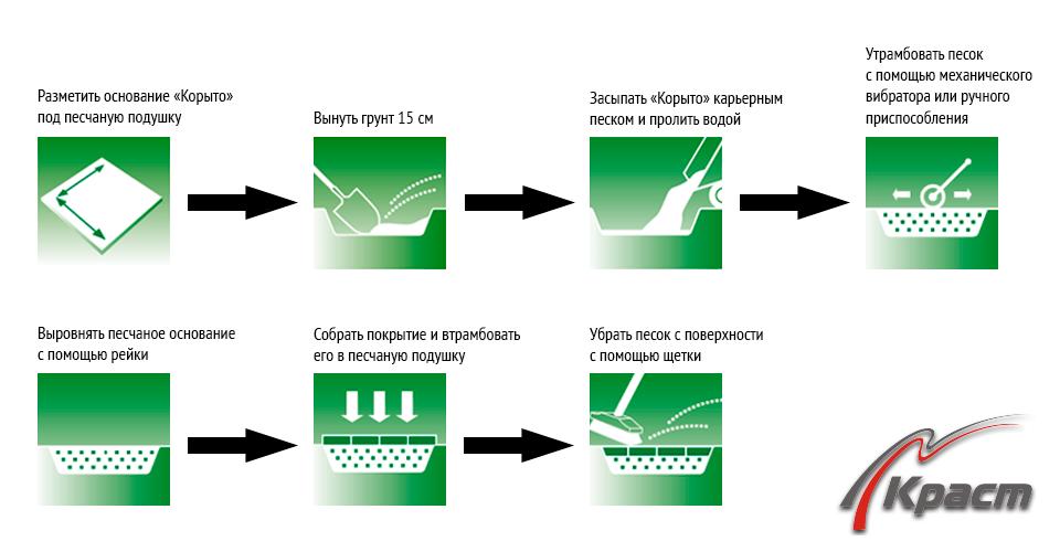 Модульное покрытие марки КРАСТ